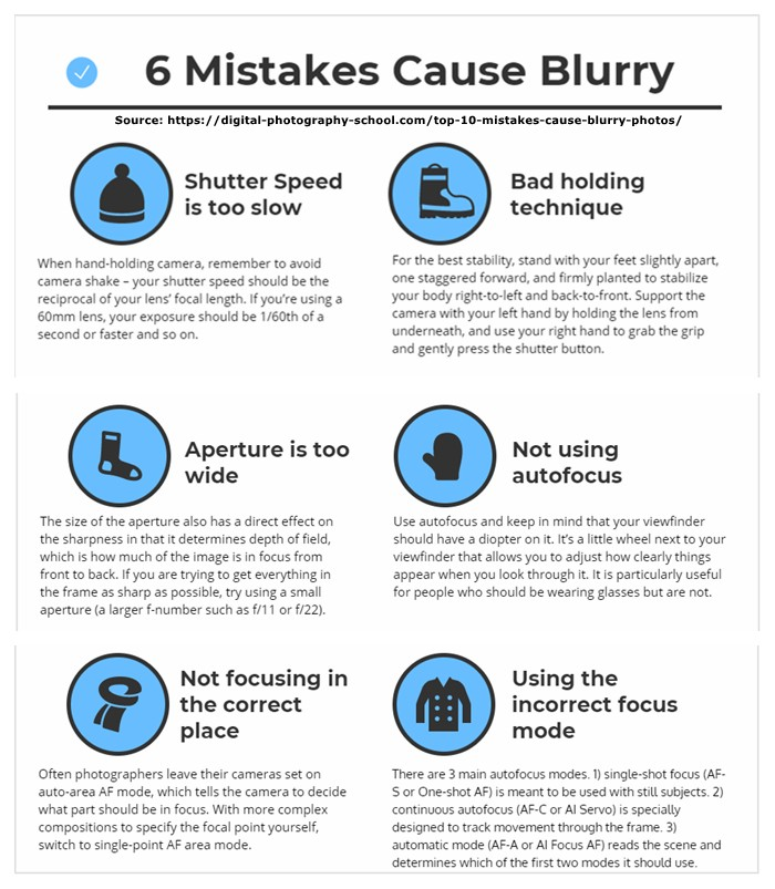 blurry-infographic